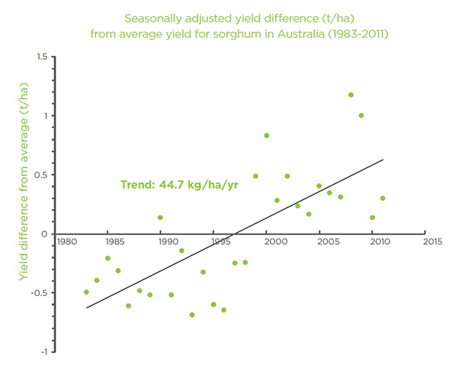 table-seasonally-adjusted-yield-difference
